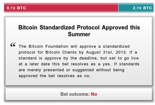 Bitcoin Standardized Protocol Approved this Summer